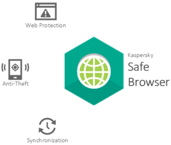 Safe Browser